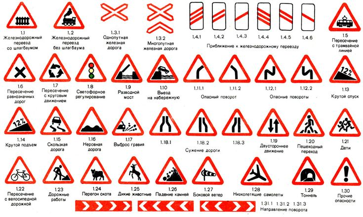 ПДД РФ. 1. Предупреждающие знаки